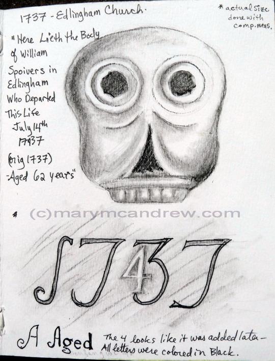 Skull 1737